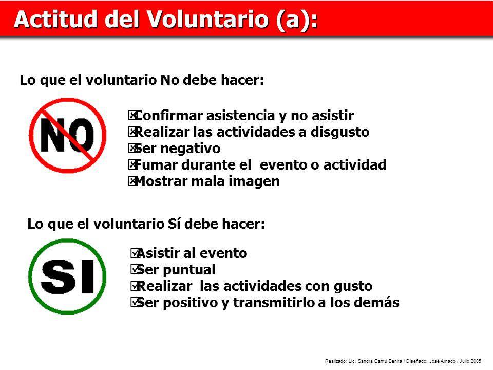 SI Actitud del Voluntario (a): Lo que el voluntario No debe hacer: