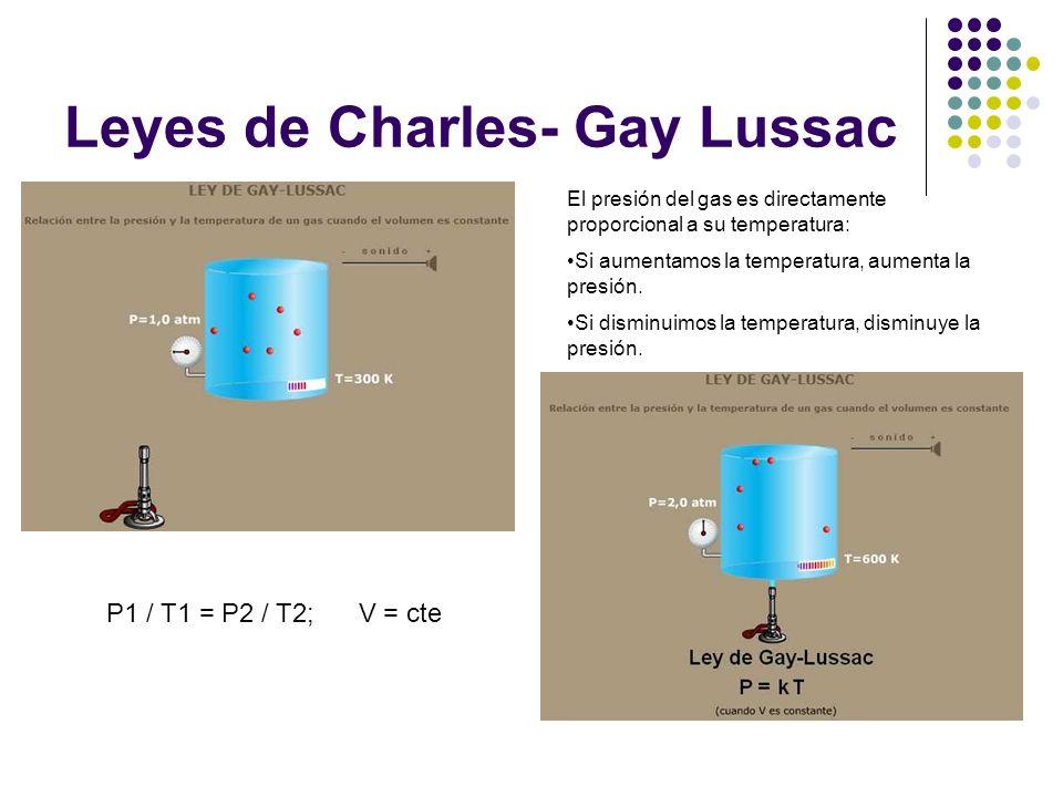 Leyes de gas gay lussac