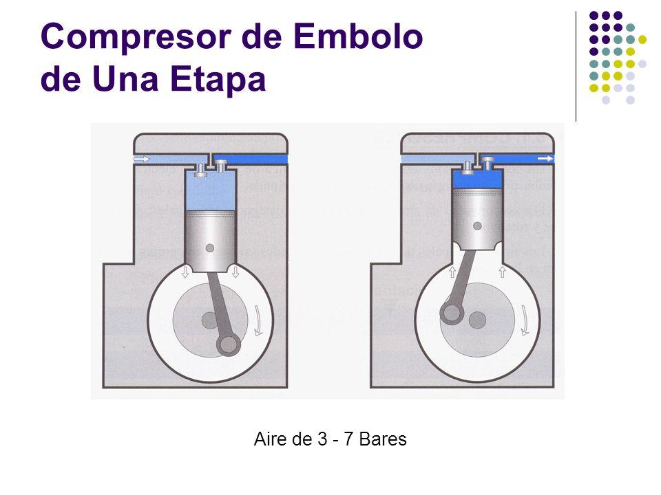 Compresor de Embolo de Una Etapa