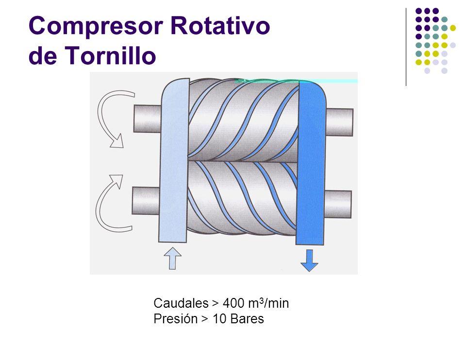 Compresor Rotativo de Tornillo
