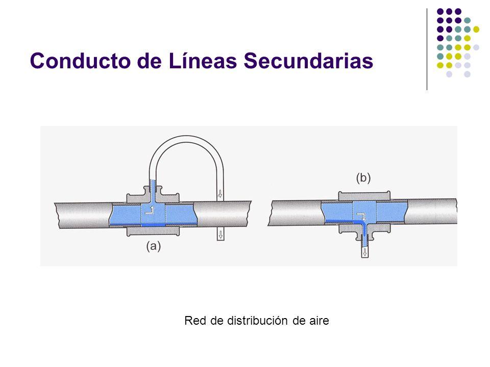 Conducto de Líneas Secundarias