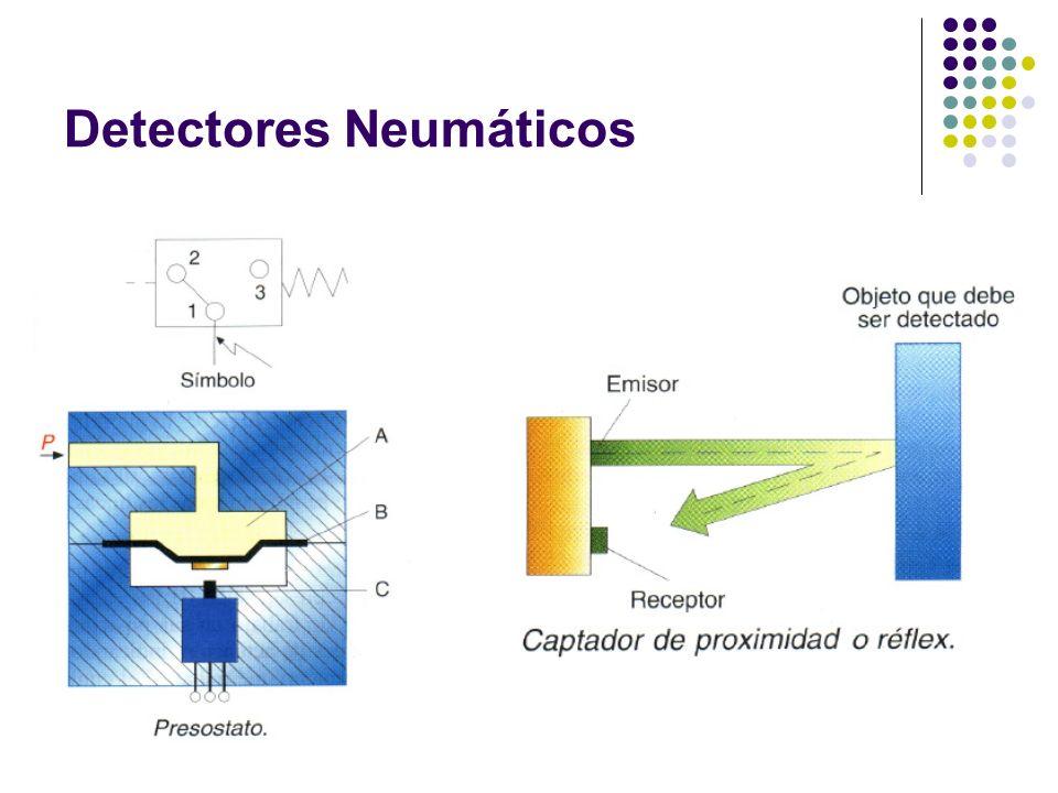Detectores Neumáticos