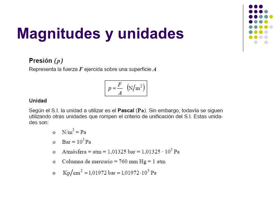 Magnitudes y unidades