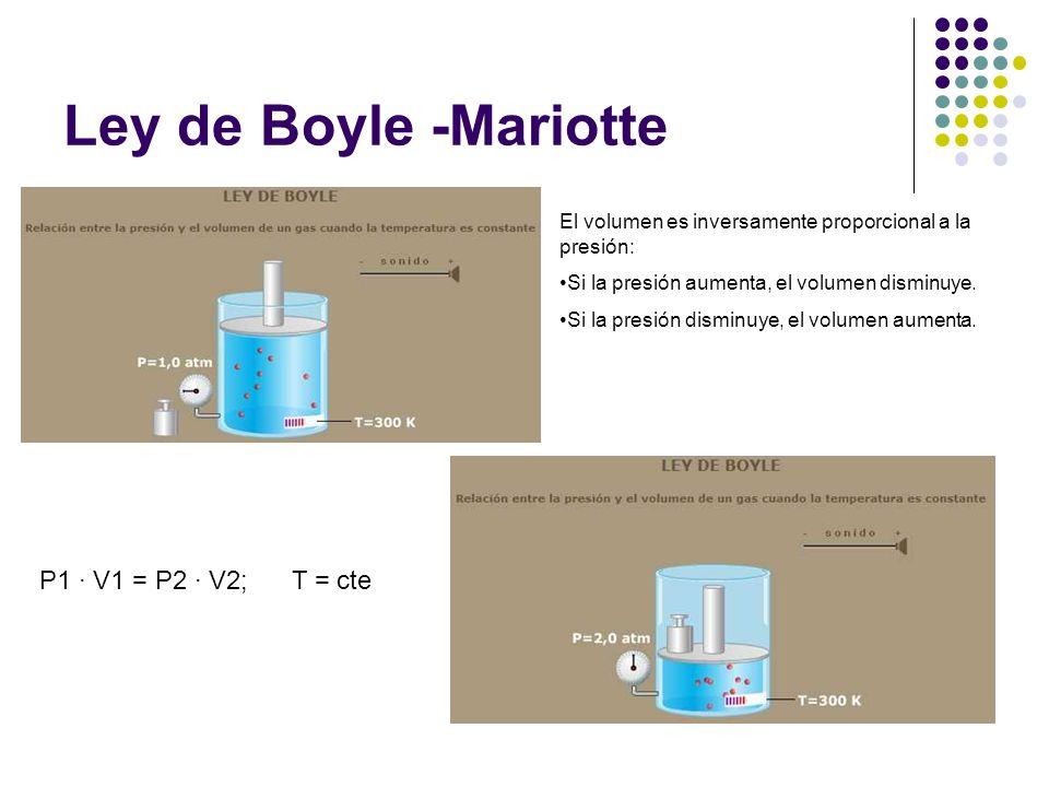 Ley de Boyle -Mariotte P1 · V1 = P2 · V2; T = cte