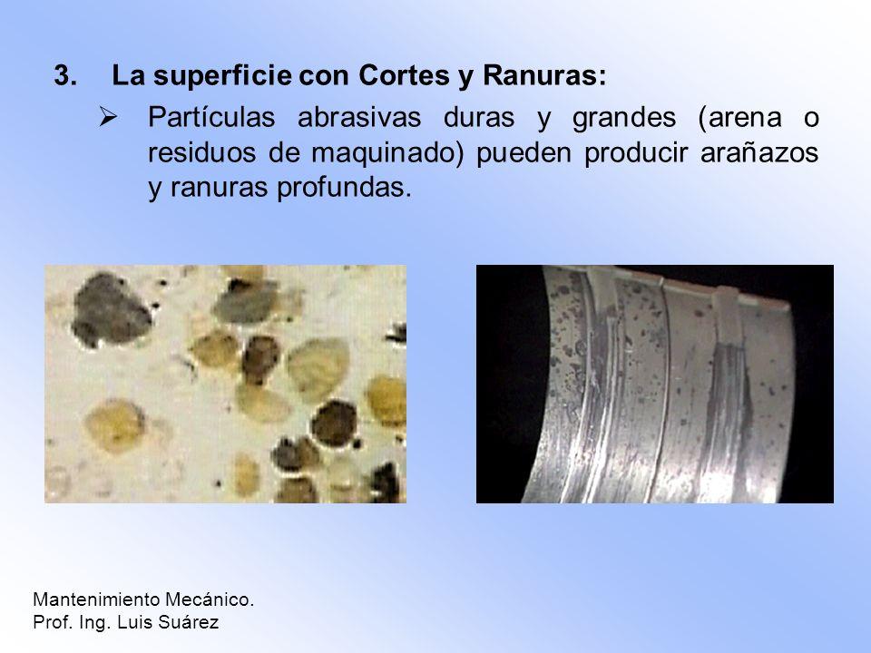 La superficie con Cortes y Ranuras: