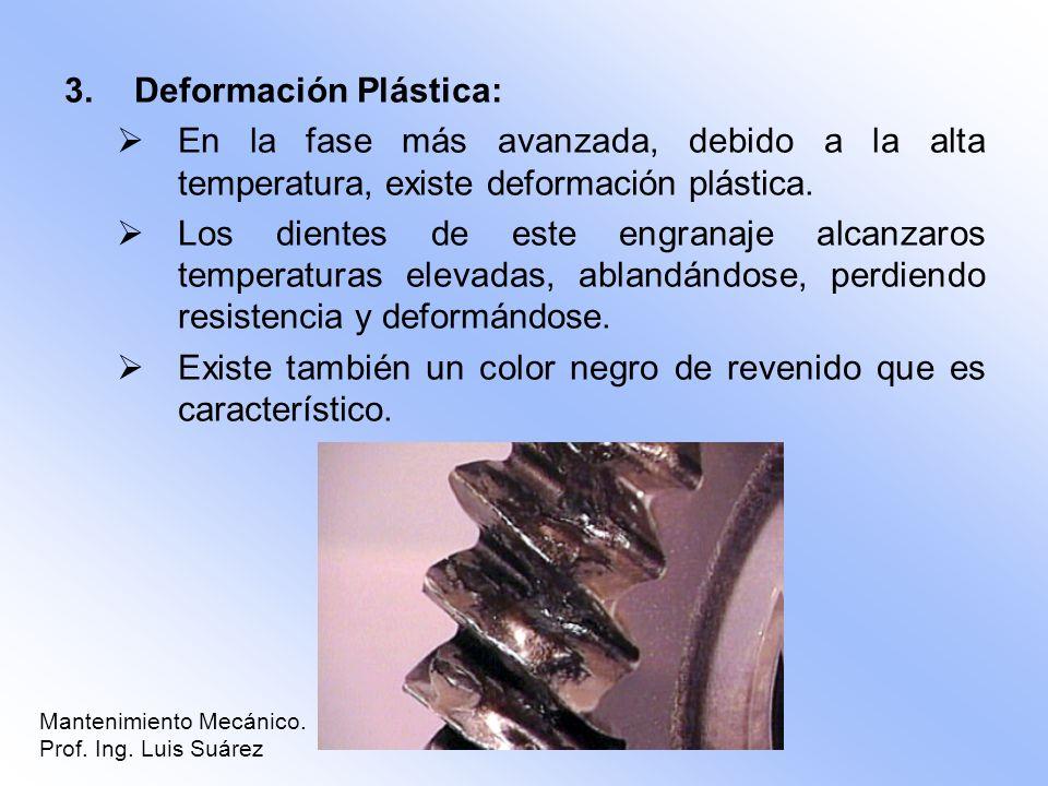 Deformación Plástica: