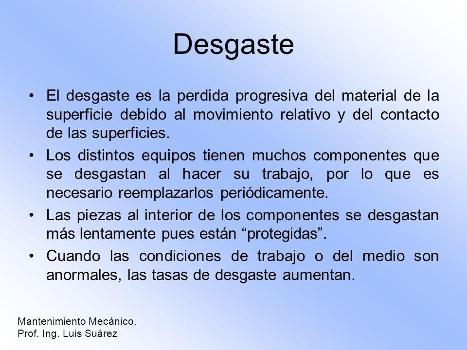 Desgaste El desgaste es la perdida progresiva del material de la superficie debido al movimiento relativo y del contacto de las superficies.