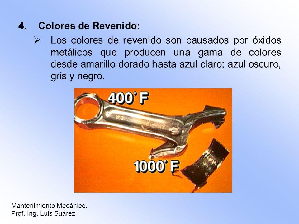 Colores de Revenido: