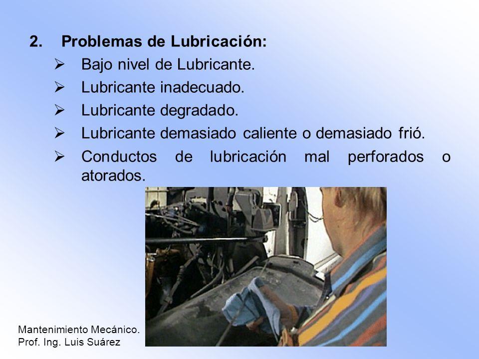 Problemas de Lubricación: Bajo nivel de Lubricante.