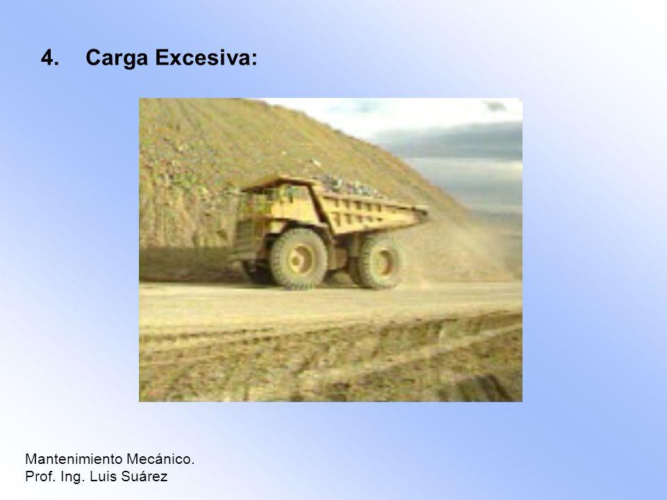 Carga Excesiva: Mantenimiento Mecánico. Prof. Ing. Luis Suárez