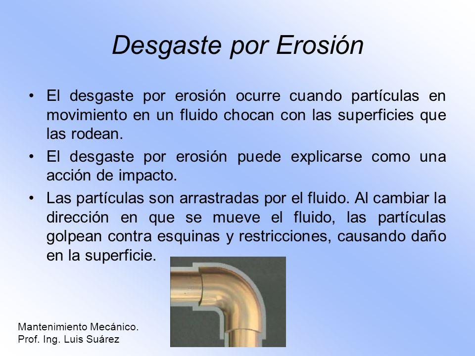 Desgaste por Erosión El desgaste por erosión ocurre cuando partículas en movimiento en un fluido chocan con las superficies que las rodean.