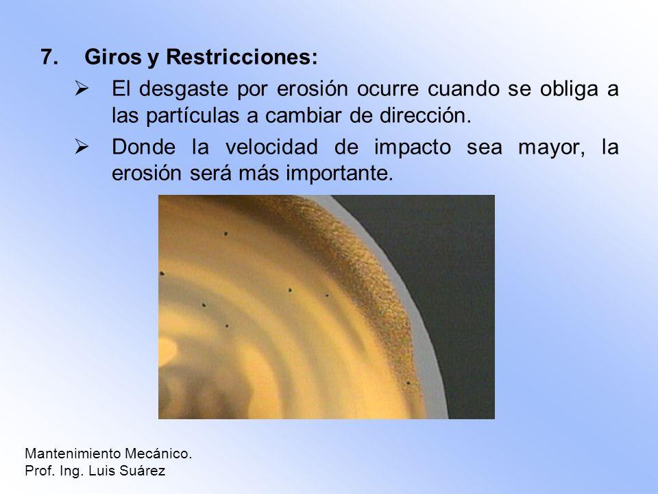 Giros y Restricciones: