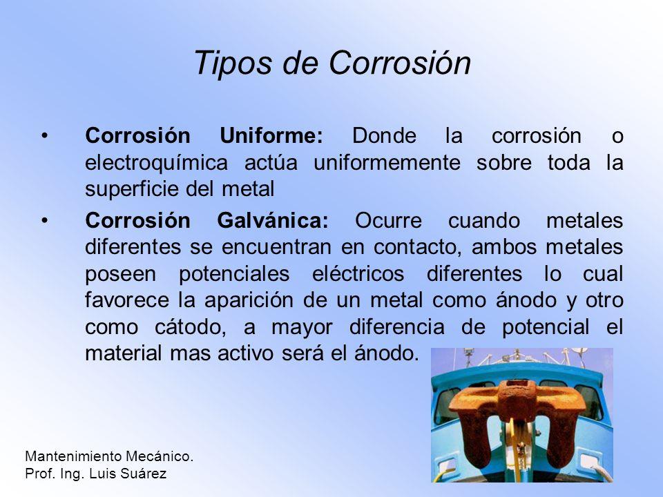 Tipos de Corrosión Corrosión Uniforme: Donde la corrosión o electroquímica actúa uniformemente sobre toda la superficie del metal.