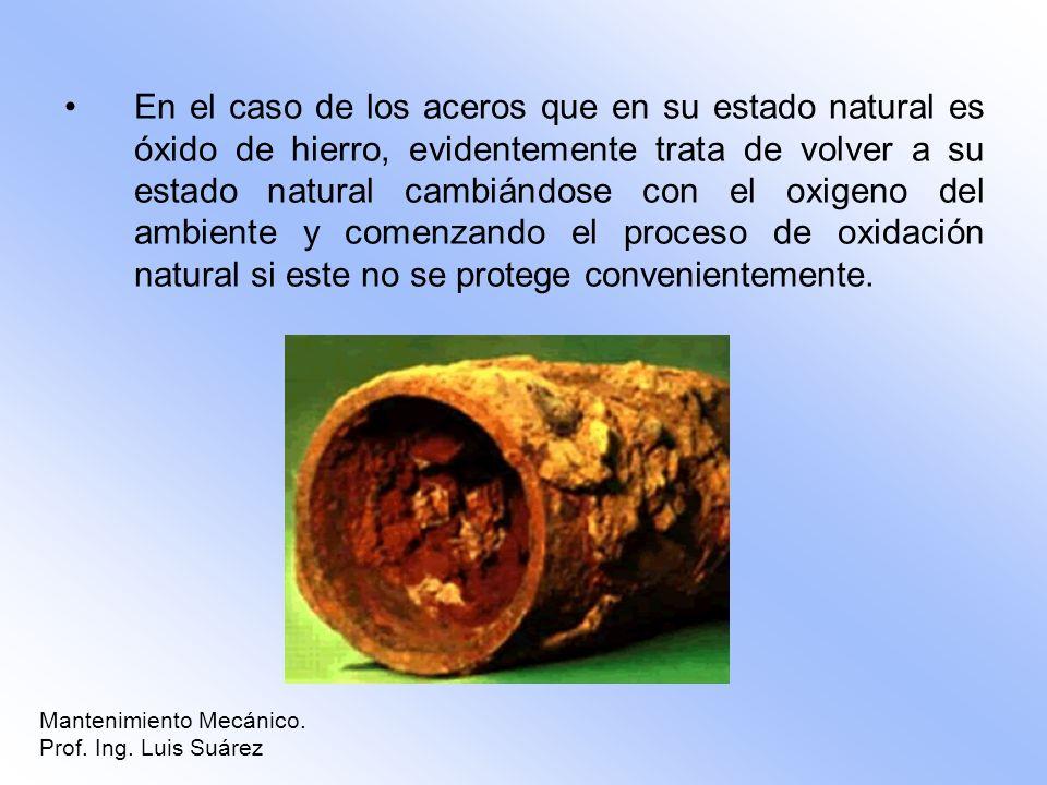 En el caso de los aceros que en su estado natural es óxido de hierro, evidentemente trata de volver a su estado natural cambiándose con el oxigeno del ambiente y comenzando el proceso de oxidación natural si este no se protege convenientemente.