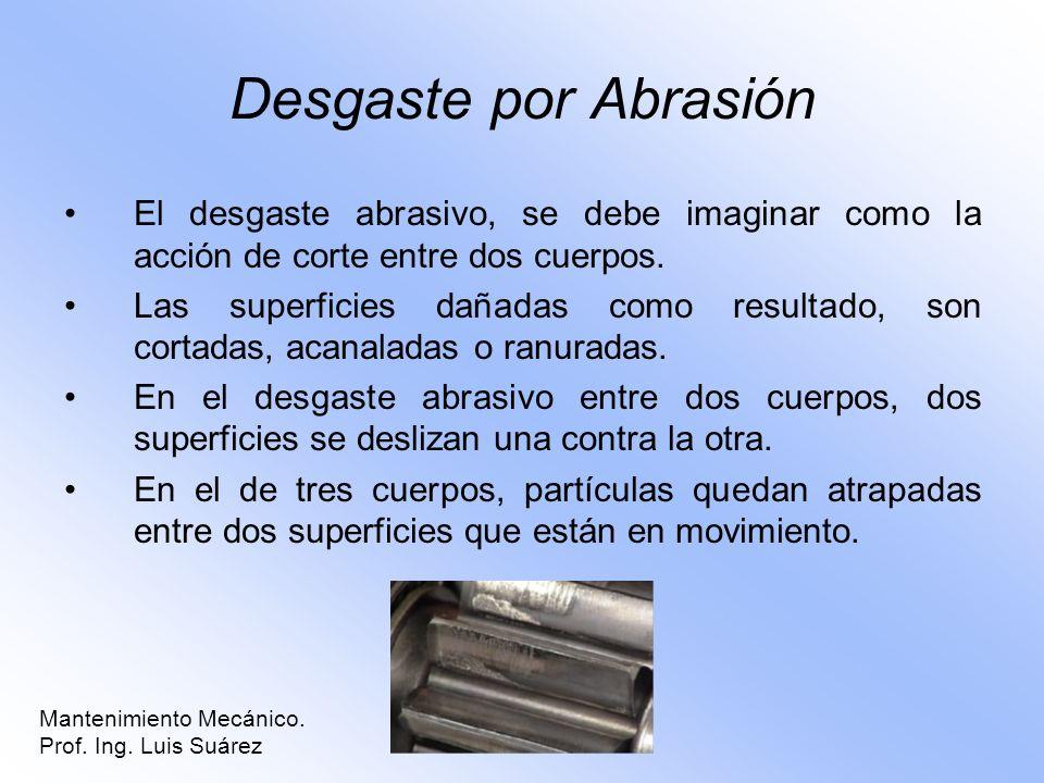 Desgaste por Abrasión El desgaste abrasivo, se debe imaginar como la acción de corte entre dos cuerpos.