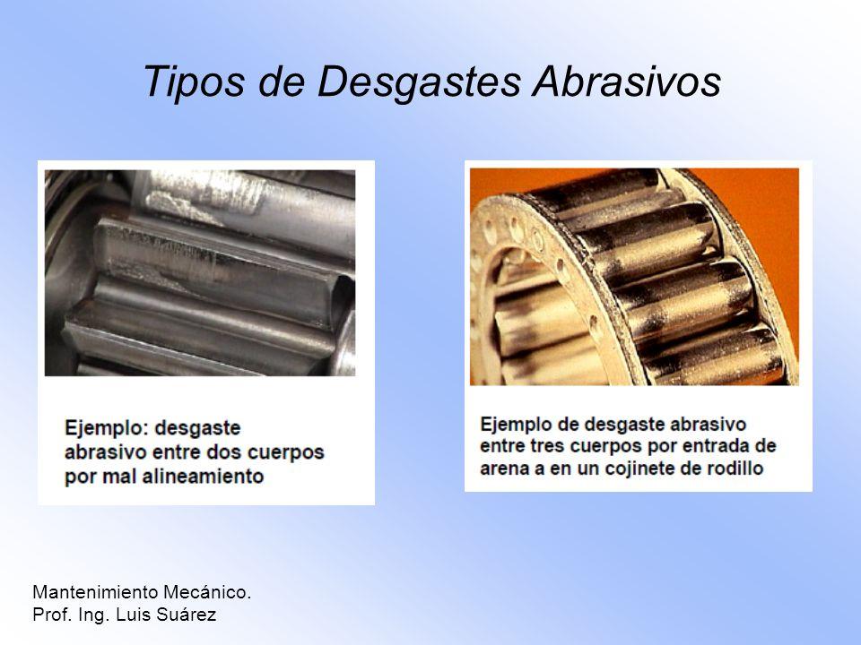 Tipos de Desgastes Abrasivos
