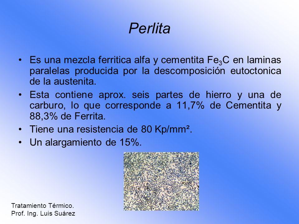 Perlita Es una mezcla ferritica alfa y cementita Fe3C en laminas paralelas producida por la descomposición eutoctonica de la austenita.