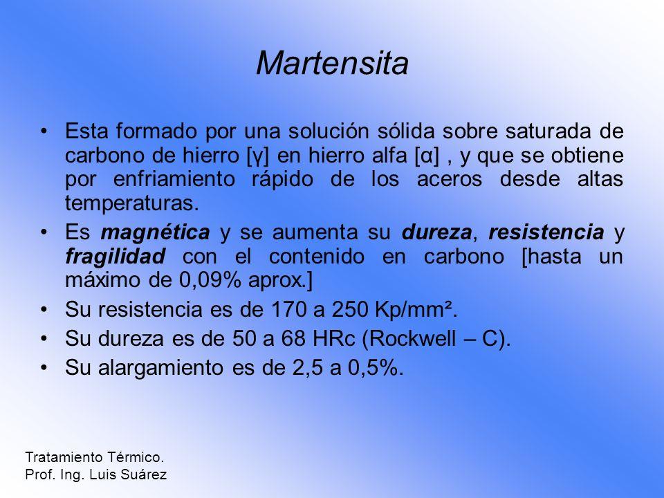 Martensita