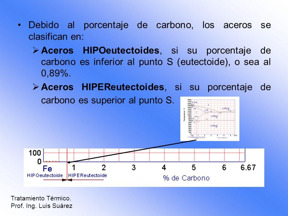 Debido al porcentaje de carbono, los aceros se clasifican en: