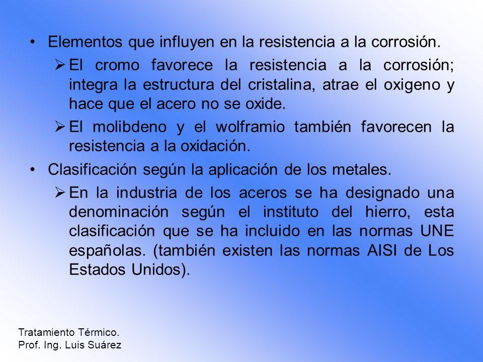 Elementos que influyen en la resistencia a la corrosión.