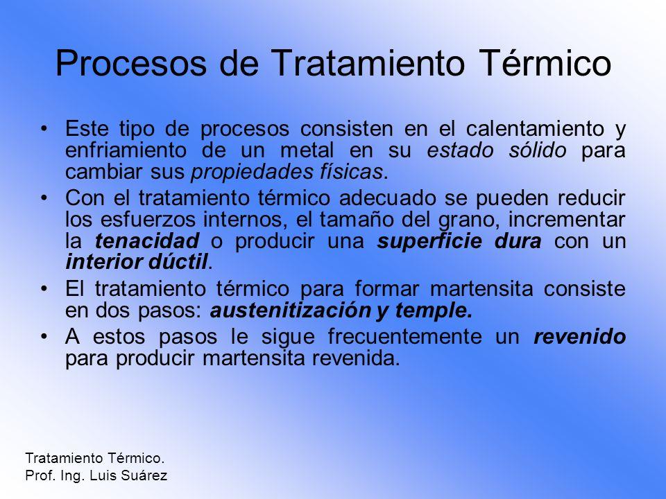 Procesos de Tratamiento Térmico