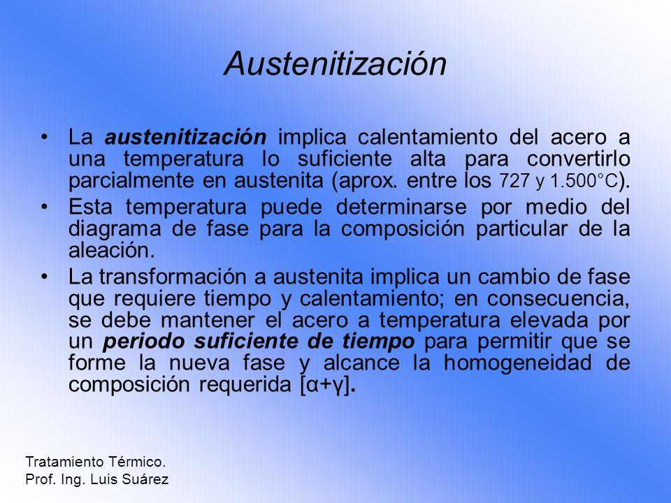 Austenitización