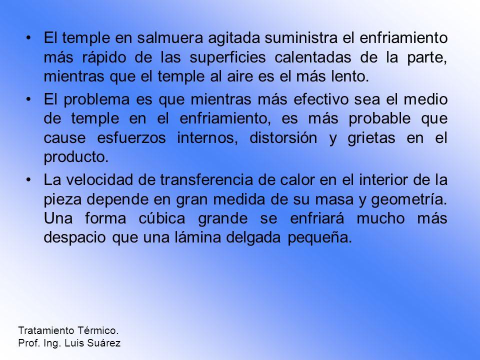 El temple en salmuera agitada suministra el enfriamiento más rápido de las superficies calentadas de la parte, mientras que el temple al aire es el más lento.