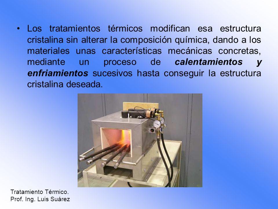 Los tratamientos térmicos modifican esa estructura cristalina sin alterar la composición química, dando a los materiales unas características mecánicas concretas, mediante un proceso de calentamientos y enfriamientos sucesivos hasta conseguir la estructura cristalina deseada.