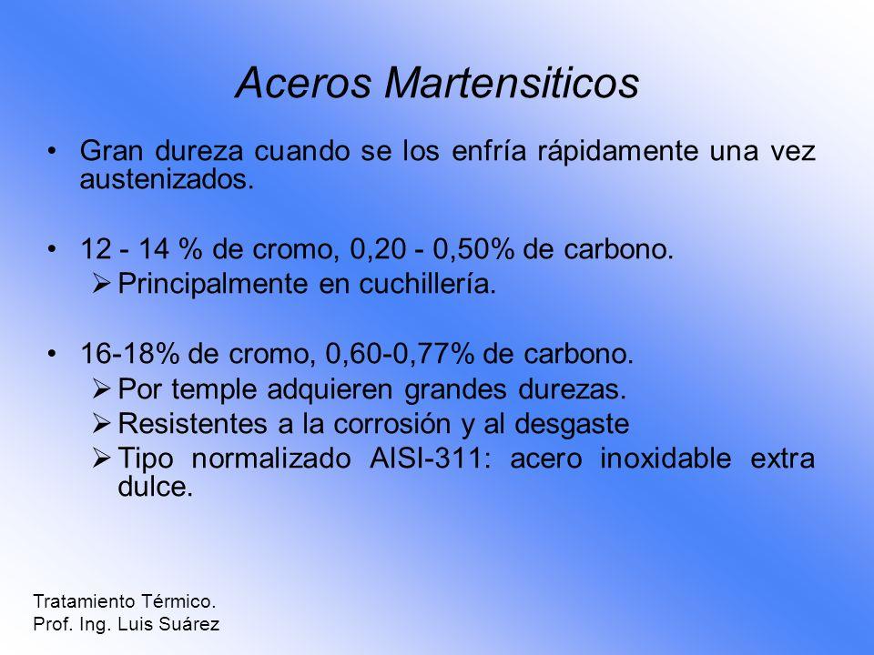 Aceros Martensiticos Gran dureza cuando se los enfría rápidamente una vez austenizados. 12 - 14 % de cromo, 0,20 - 0,50% de carbono.