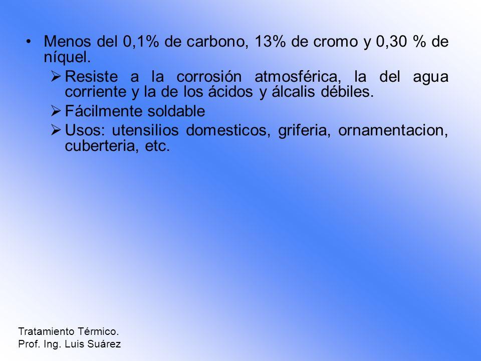Menos del 0,1% de carbono, 13% de cromo y 0,30 % de níquel.