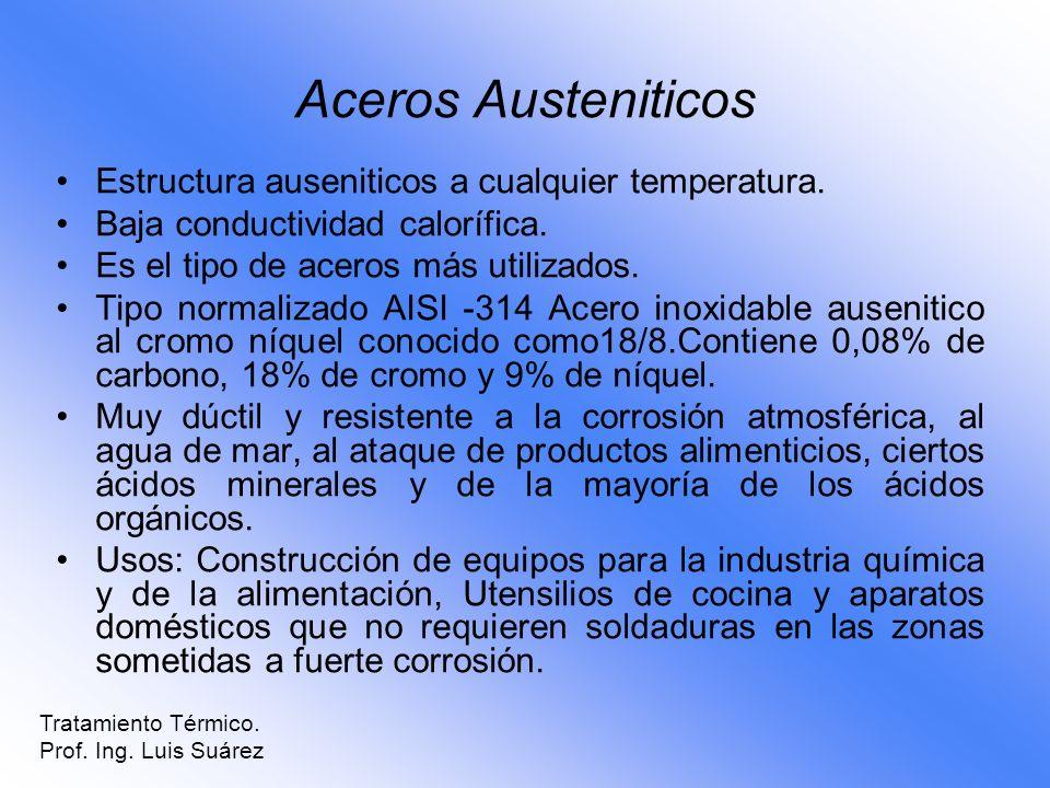 Aceros Austeniticos Estructura auseniticos a cualquier temperatura.