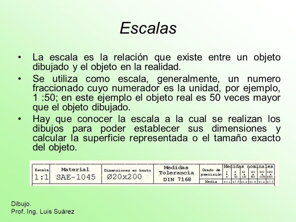 Escalas La escala es la relación que existe entre un objeto dibujado y el objeto en la realidad.