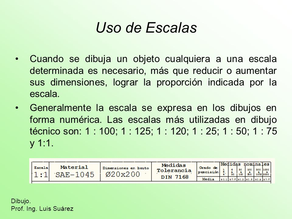 Uso de Escalas