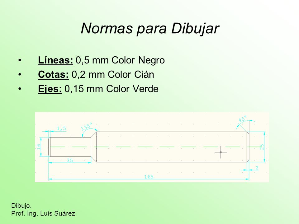 Normas para Dibujar Líneas: 0,5 mm Color Negro