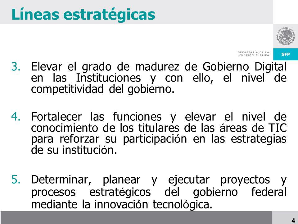 Líneas estratégicas Elevar el grado de madurez de Gobierno Digital en las Instituciones y con ello, el nivel de competitividad del gobierno.