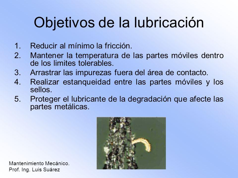 Objetivos de la lubricación