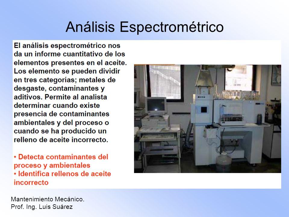 Análisis Espectrométrico