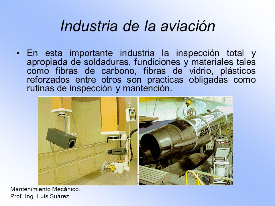 Industria de la aviación