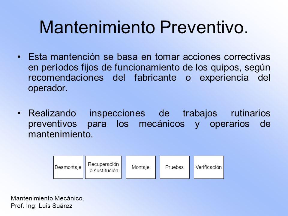 Mantenimiento Preventivo.