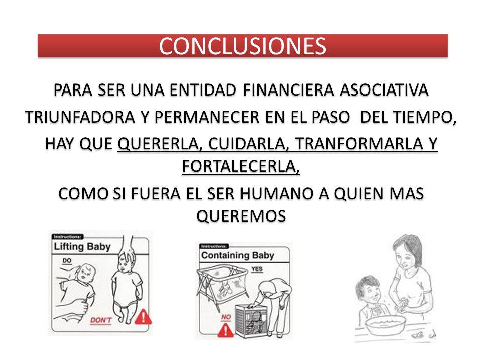 CONCLUSIONES PARA SER UNA ENTIDAD FINANCIERA ASOCIATIVA