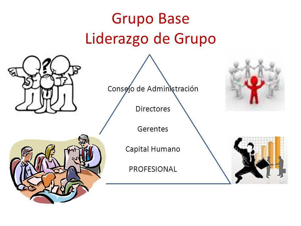 Grupo Base Liderazgo de Grupo
