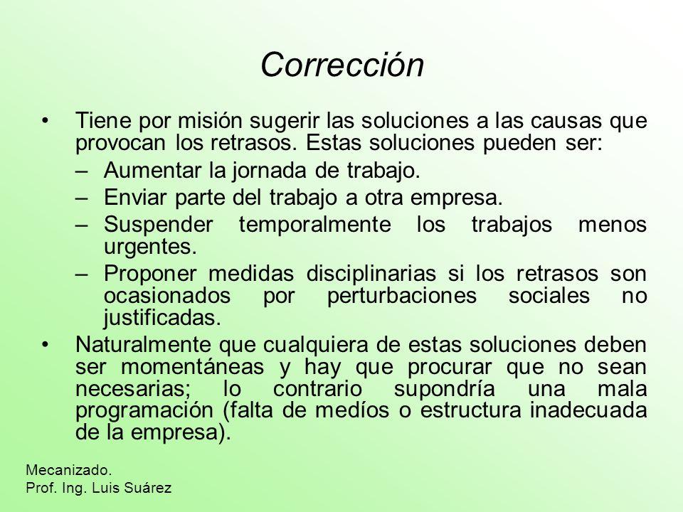 CorrecciónTiene por misión sugerir las soluciones a las causas que provocan los retrasos. Estas soluciones pueden ser: