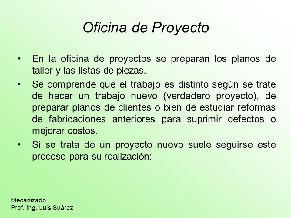 Oficina de Proyecto En la oficina de proyectos se preparan los planos de taller y las listas de piezas.