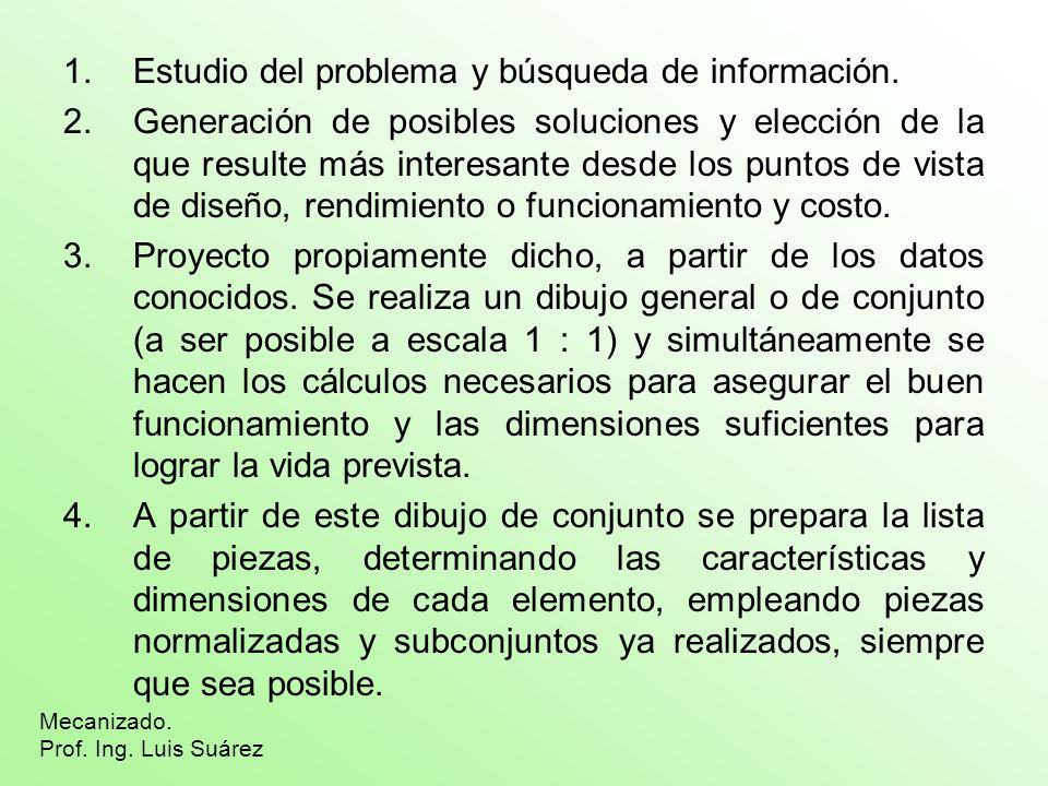 Estudio del problema y búsqueda de información.