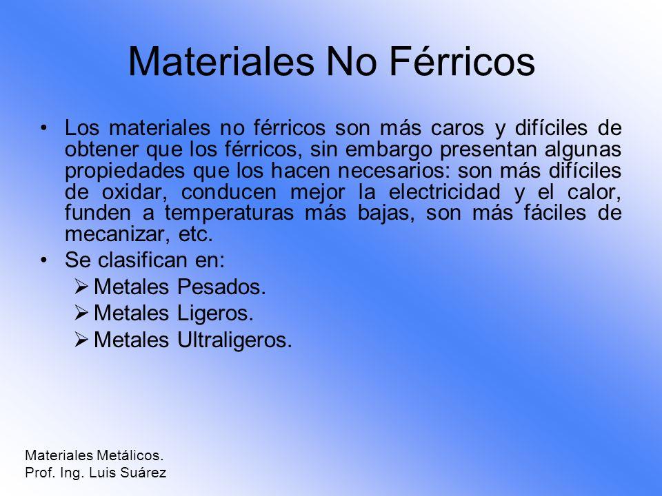 Materiales No Férricos