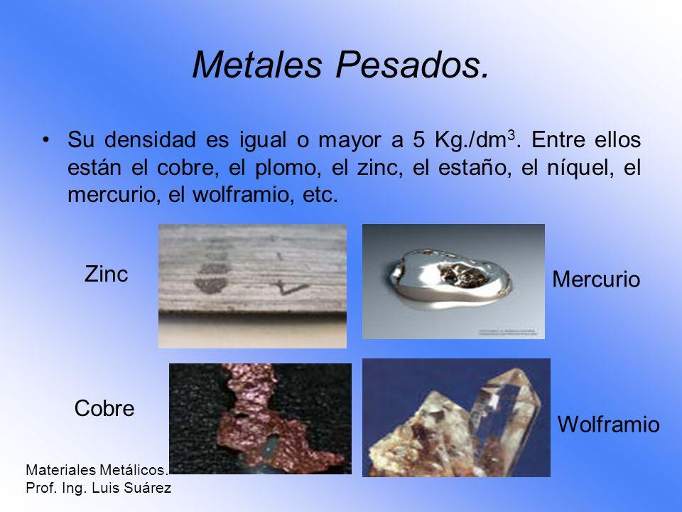 Metales Pesados.
