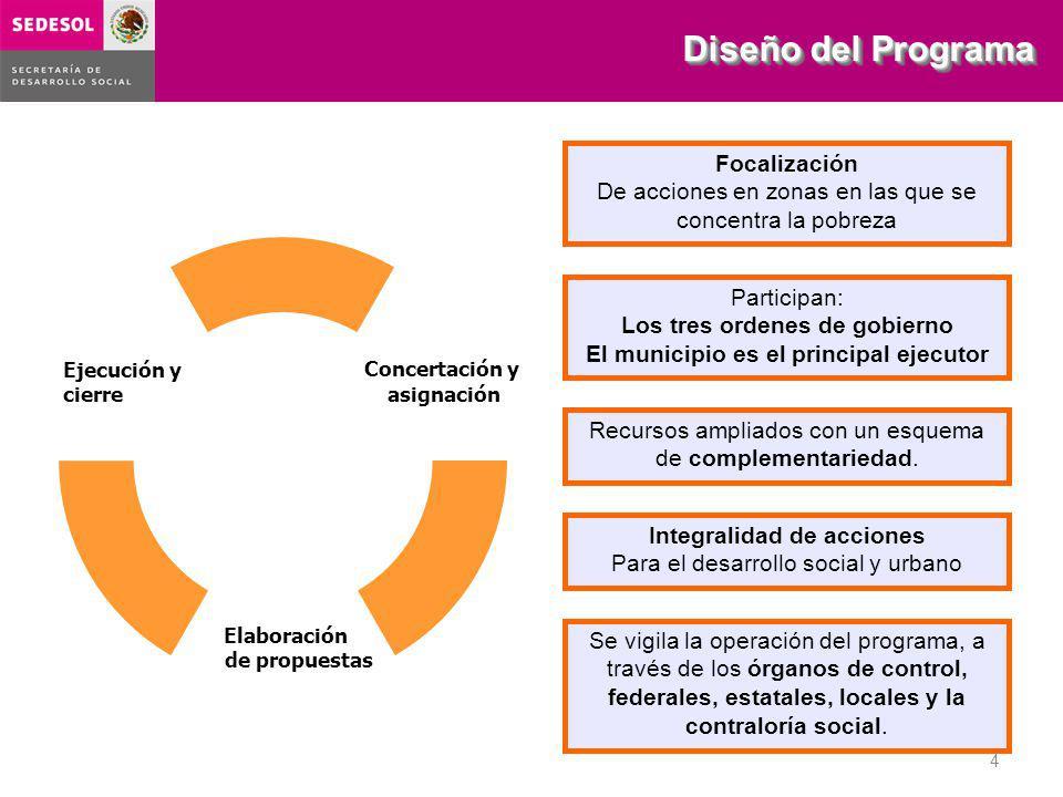 Diseño del Programa Focalización