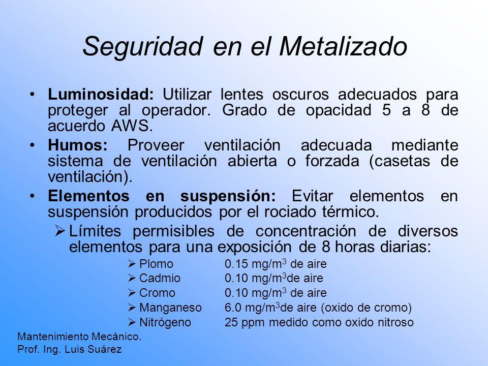 Seguridad en el Metalizado