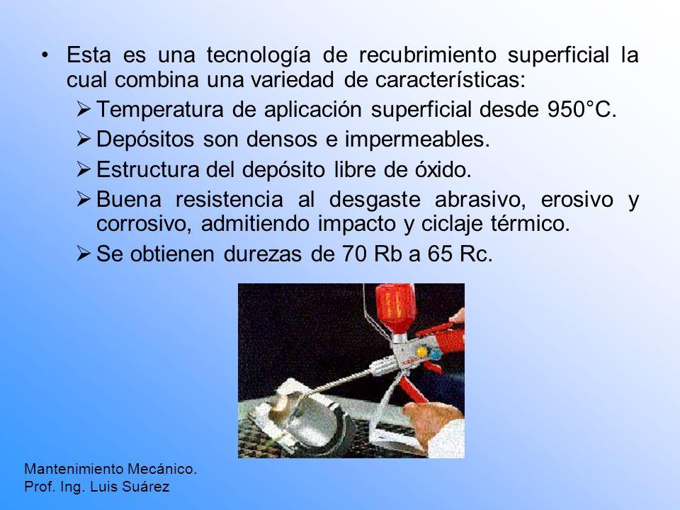 Temperatura de aplicación superficial desde 950°C.