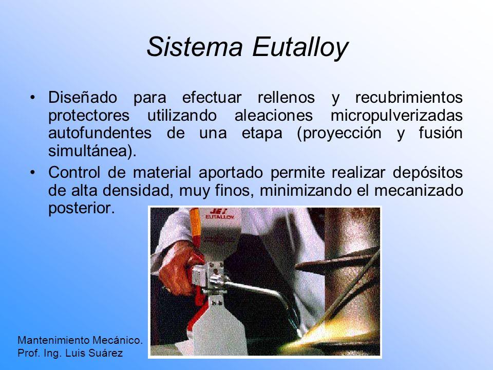 Sistema Eutalloy